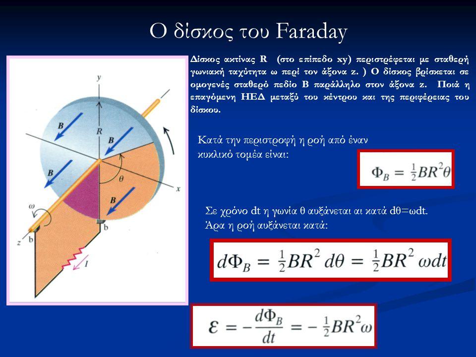 Ο δίσκος του Faraday