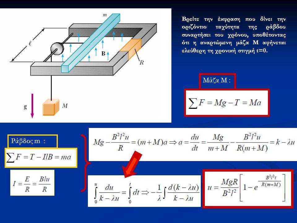 Βρείτε την έκφραση που δίνει την οριζόντιο ταχύτητα της ράβδου συναρτήσει του χρόνου, υποθέτοντας ότι η αναρτώμενη μάζα Μ αφήνεται ελεύθερη τη χρονική στιγμή t=0.