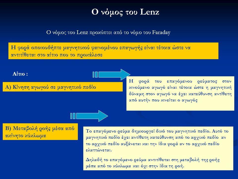 O νόμος του Lenz O νόμος του Lenz προκύπτει από το νόμο του Faraday