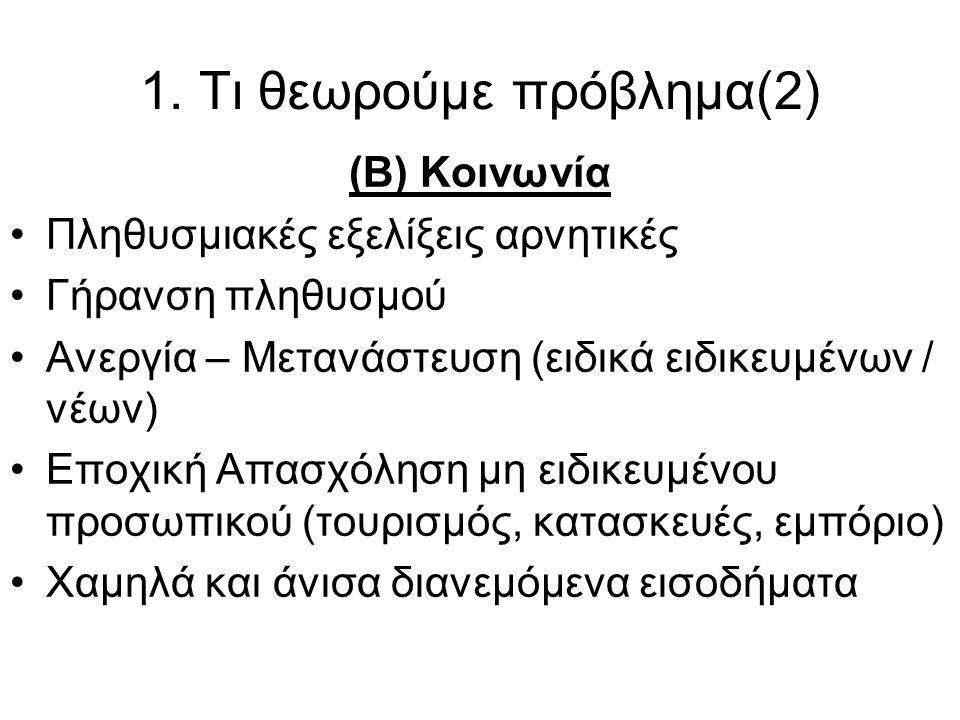1. Τι θεωρούμε πρόβλημα(2)