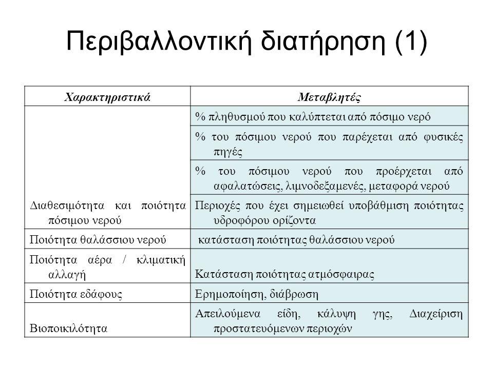 Περιβαλλοντική διατήρηση (1)