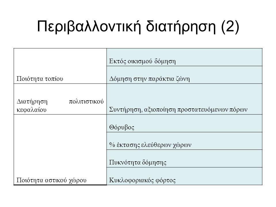 Περιβαλλοντική διατήρηση (2)