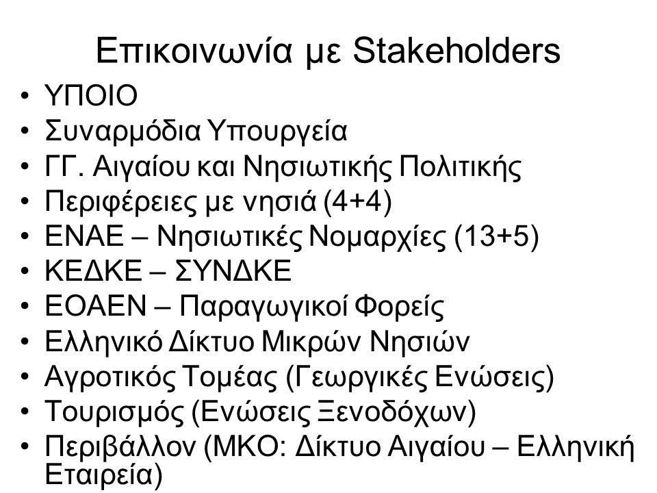 Επικοινωνία με Stakeholders