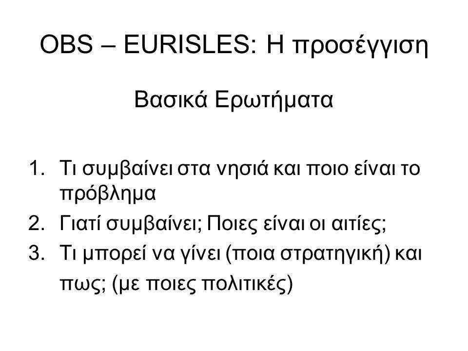 OBS – EURISLES: Η προσέγγιση