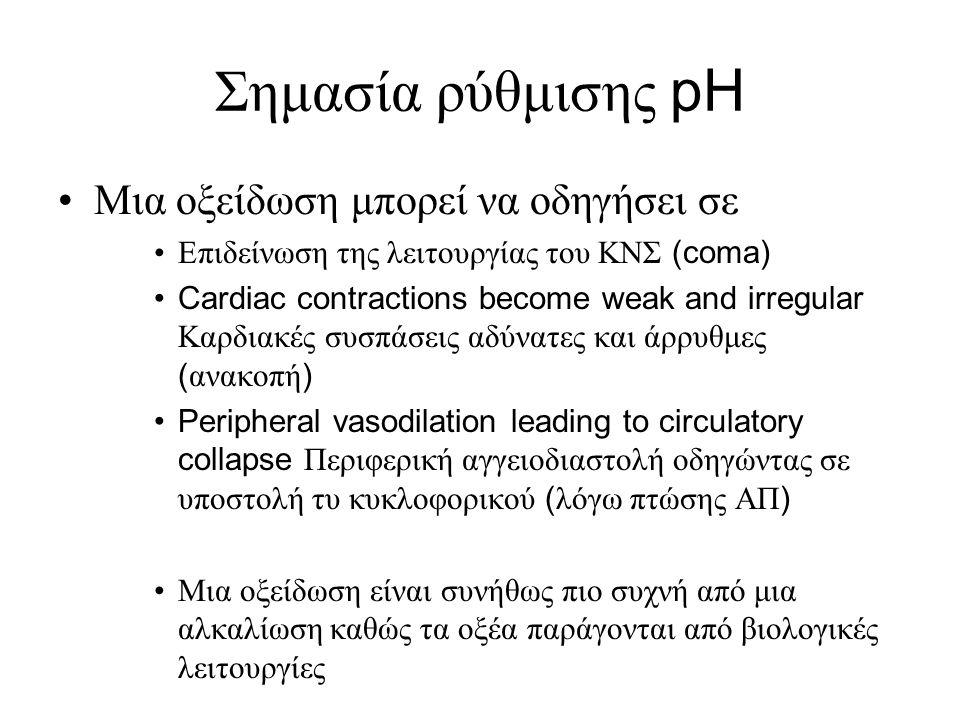 Σημασία ρύθμισης pH Μια οξείδωση μπορεί να οδηγήσει σε