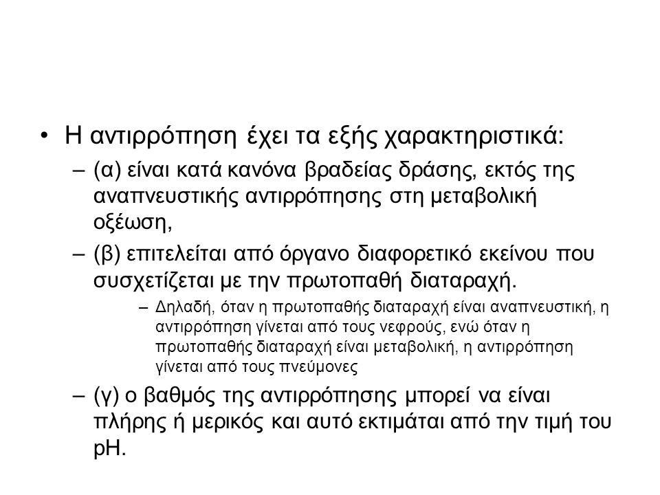 Η αντιρρόπηση έχει τα εξής χαρακτηριστικά: