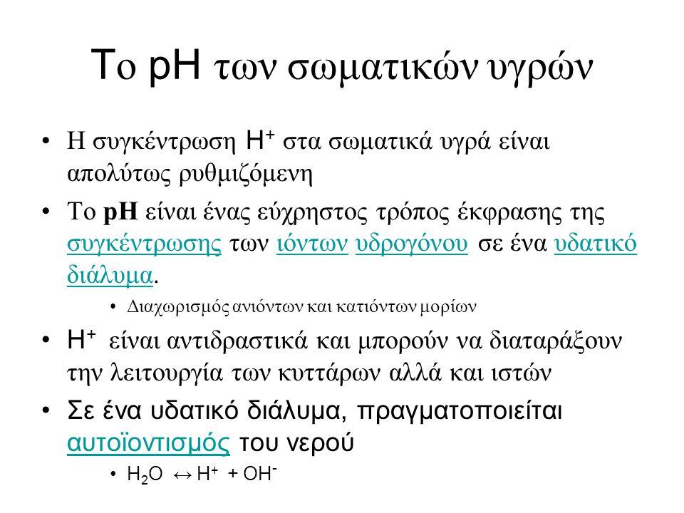 Tο pH των σωματικών υγρών