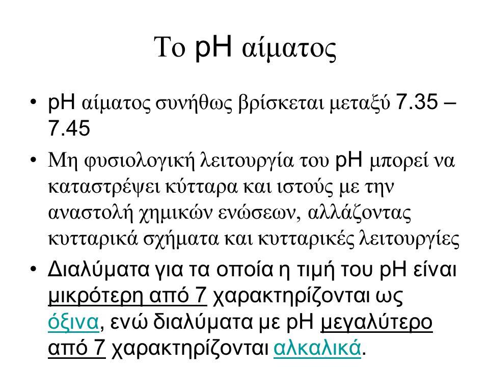 Το pH αίματος pH αίματος συνήθως βρίσκεται μεταξύ 7.35 – 7.45