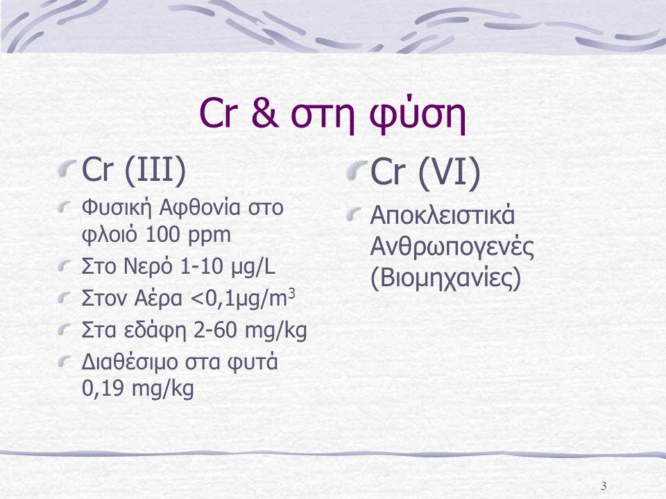 Cr & στη φύση Cr (VI) Cr (III) Αποκλειστικά Ανθρωπογενές (Βιομηχανίες)