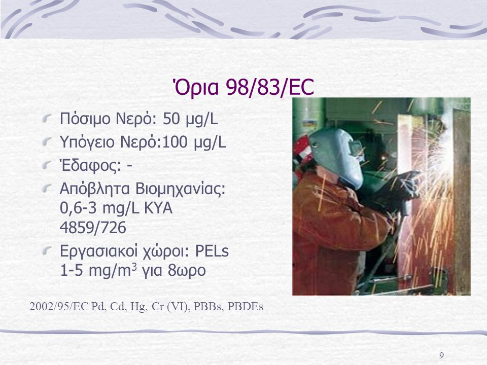 Όρια 98/83/EC Πόσιμο Νερό: 50 μg/L Υπόγειο Νερό:100 μg/L Έδαφος: -