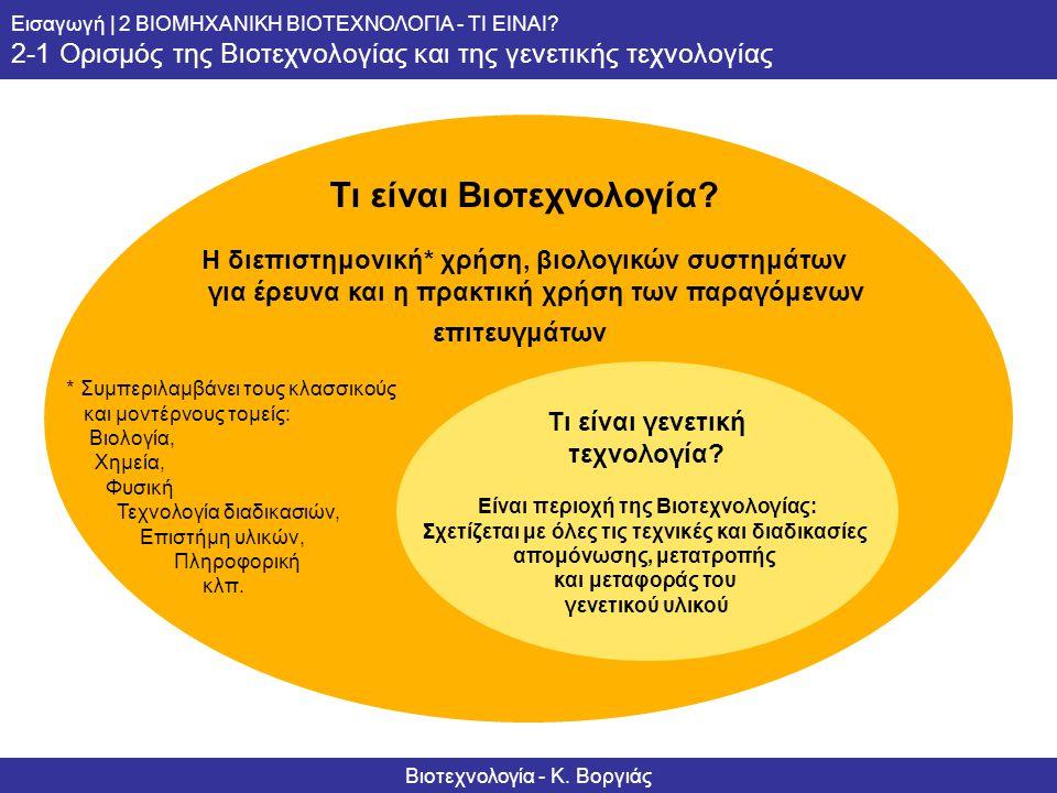 Τι είναι Βιοτεχνολογία