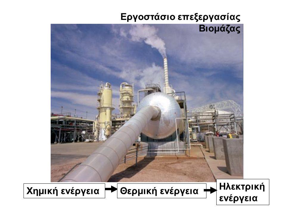 Εργοστάσιο επεξεργασίας Βιομάζας