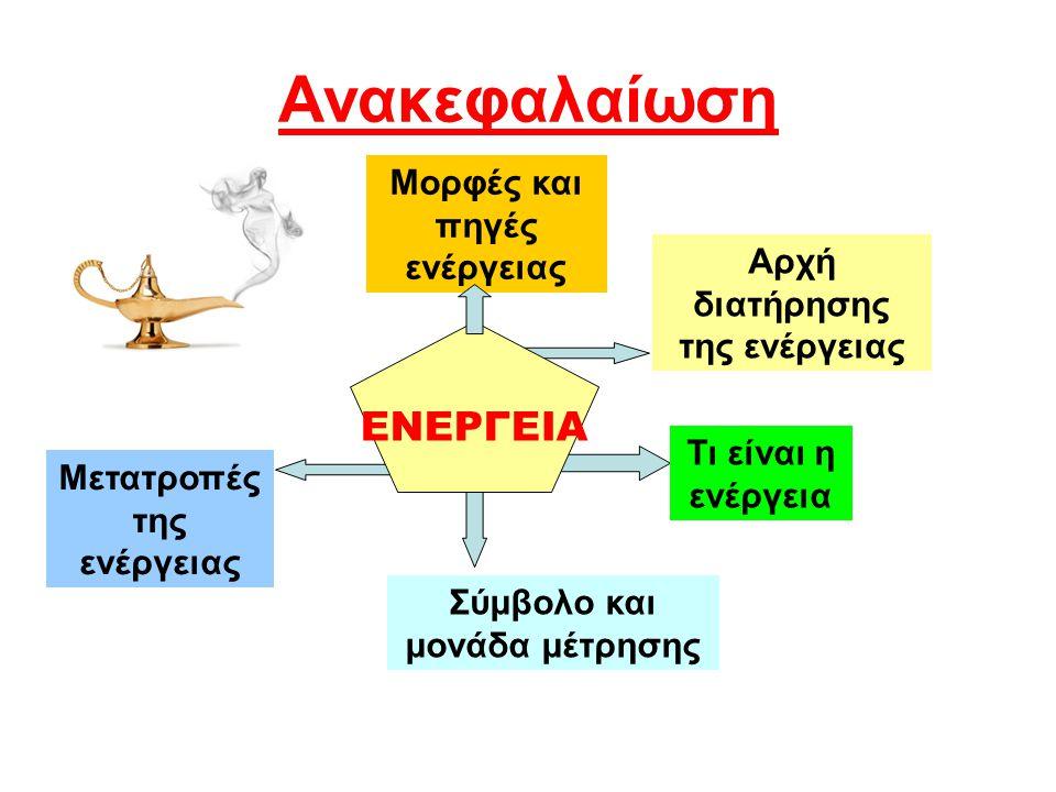 Ανακεφαλαίωση ΕΝΕΡΓΕΙΑ Μορφές και πηγές ενέργειας