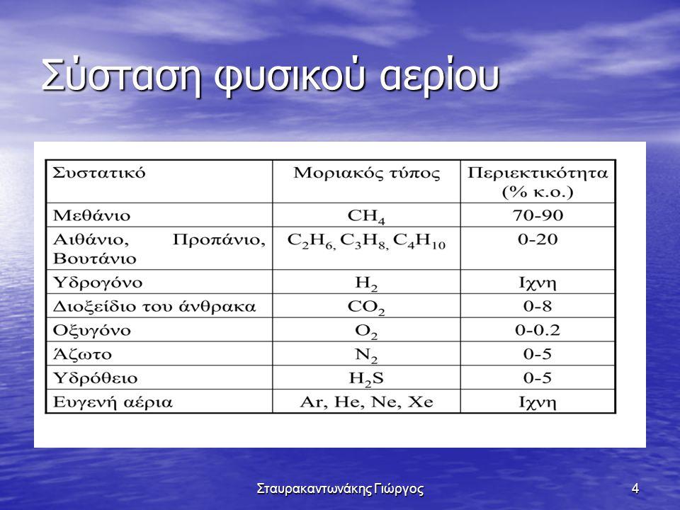Σύσταση φυσικού αερίου