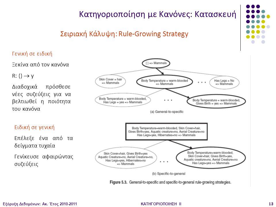 Σειριακή Κάλυψη: Rule-Growing Strategy