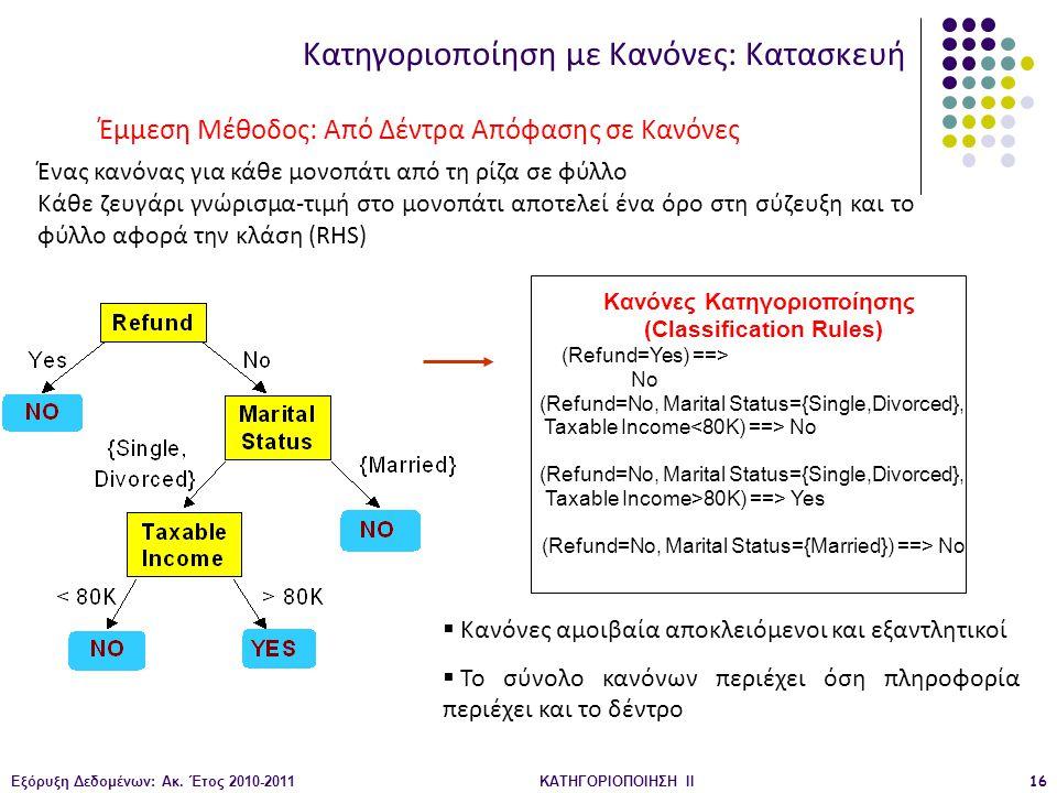 Κανόνες Κατηγοριοποίησης (Classification Rules)