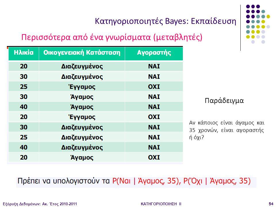 Κατηγοριοποιητές Bayes: Εκπαίδευση