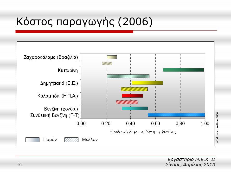 Κόστος παραγωγής (2006) Παρόν Μέλλον Εργαστήριο Μ.Ε.Κ. ΙΙ