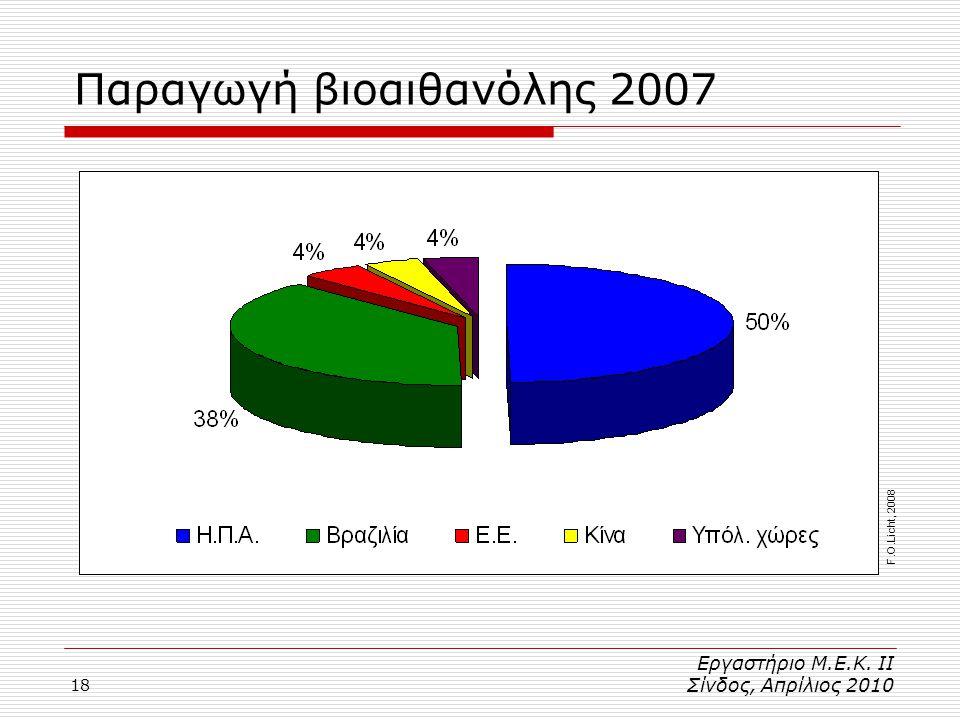 Παραγωγή βιοαιθανόλης 2007