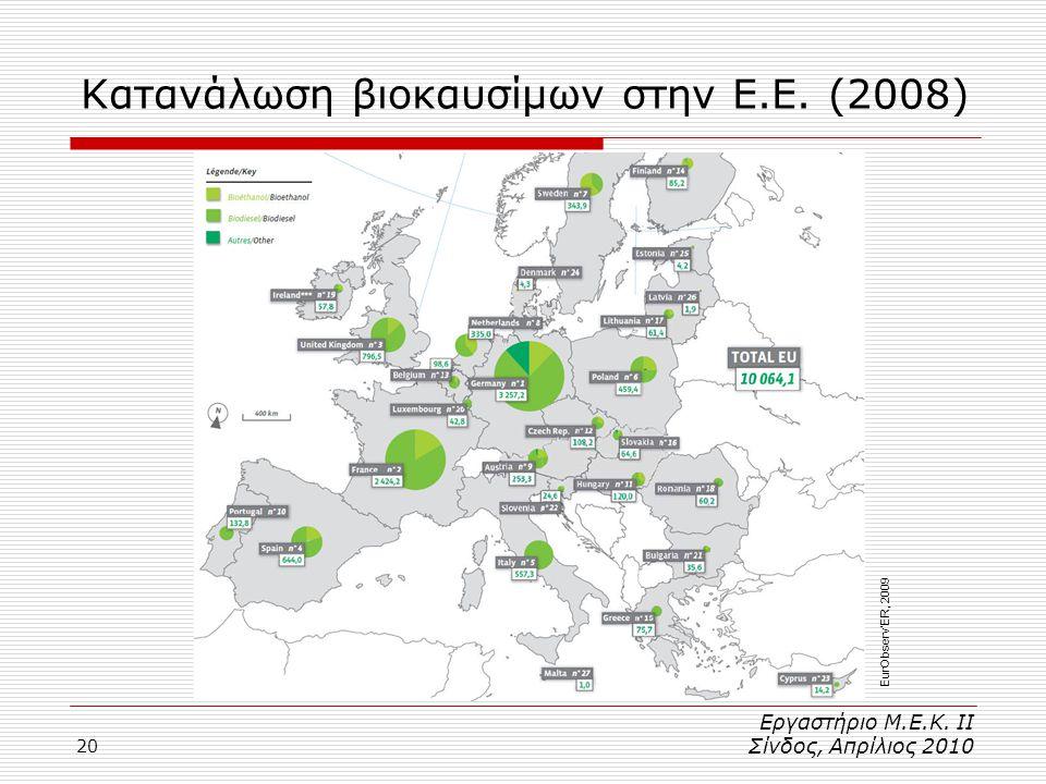 Κατανάλωση βιοκαυσίμων στην Ε.Ε. (2008)