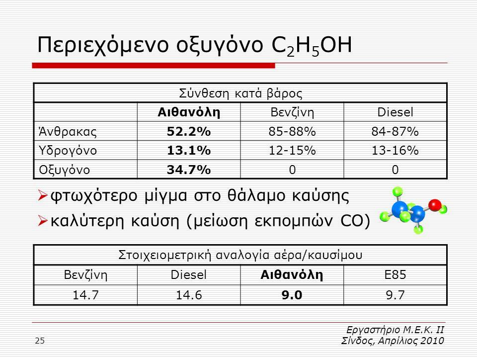 Στοιχειομετρική αναλογία αέρα/καυσίμου