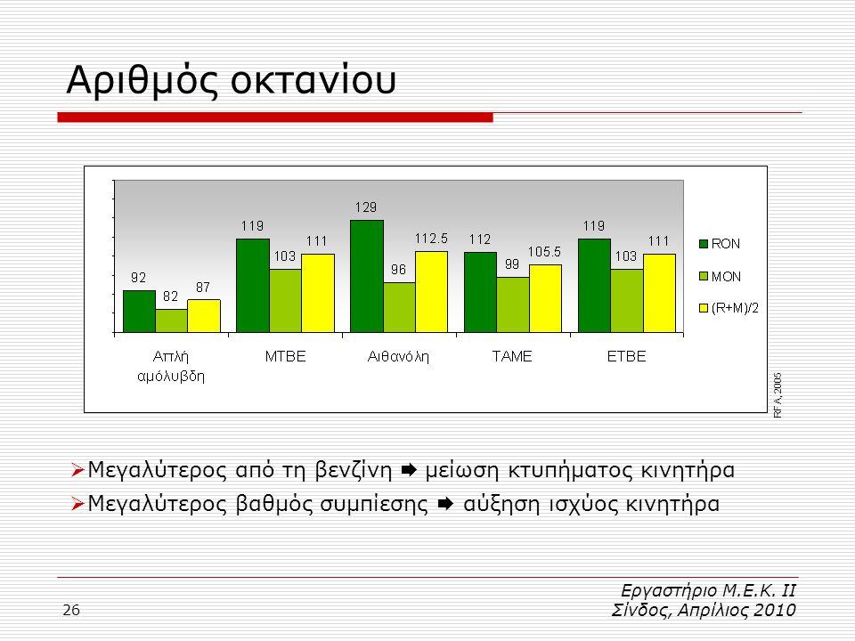 Αριθμός οκτανίου RFA, 2005. Μεγαλύτερος από τη βενζίνη  μείωση κτυπήματος κινητήρα. Μεγαλύτερος βαθμός συμπίεσης  αύξηση ισχύος κινητήρα.