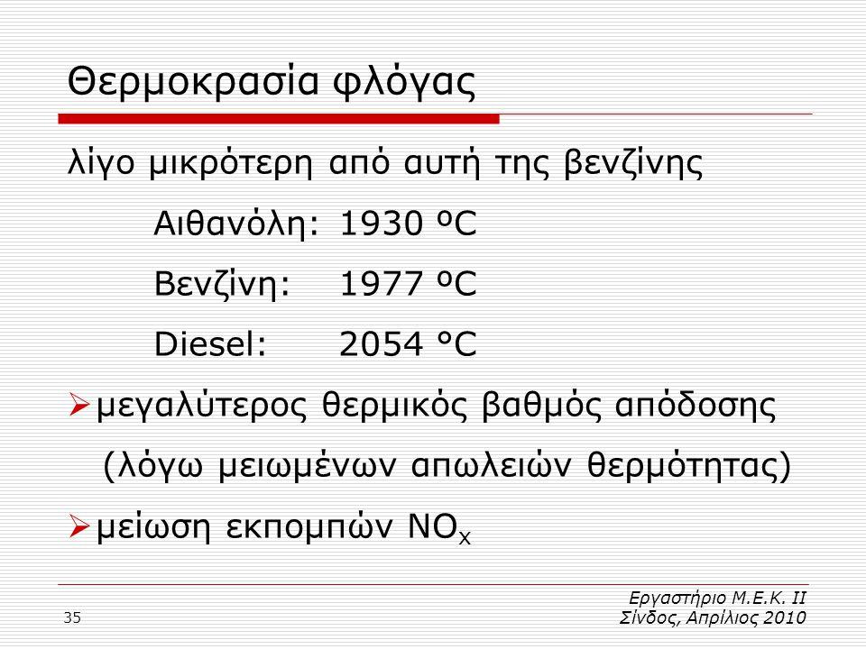 Θερμοκρασία φλόγας λίγο μικρότερη από αυτή της βενζίνης