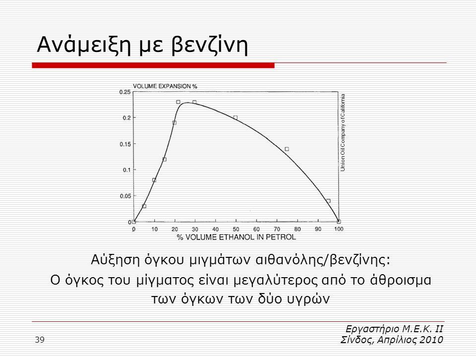 Αύξηση όγκου μιγμάτων αιθανόλης/βενζίνης: