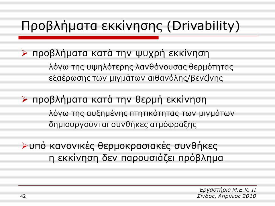 Προβλήματα εκκίνησης (Drivability)