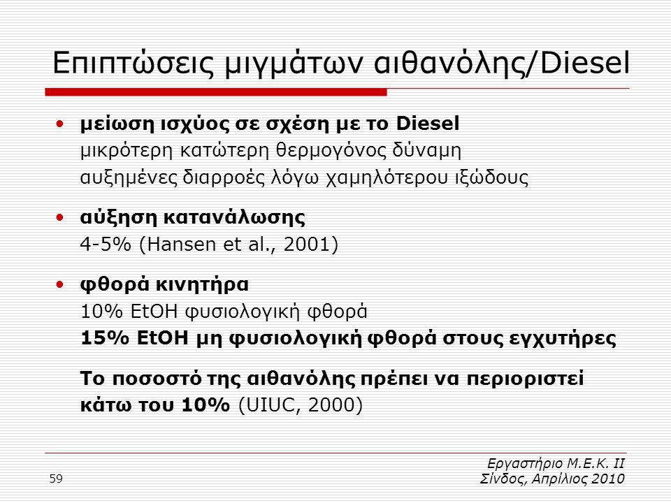 Επιπτώσεις μιγμάτων αιθανόλης/Diesel