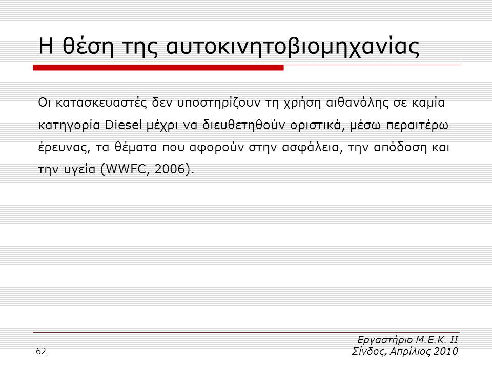 Η θέση της αυτοκινητοβιομηχανίας