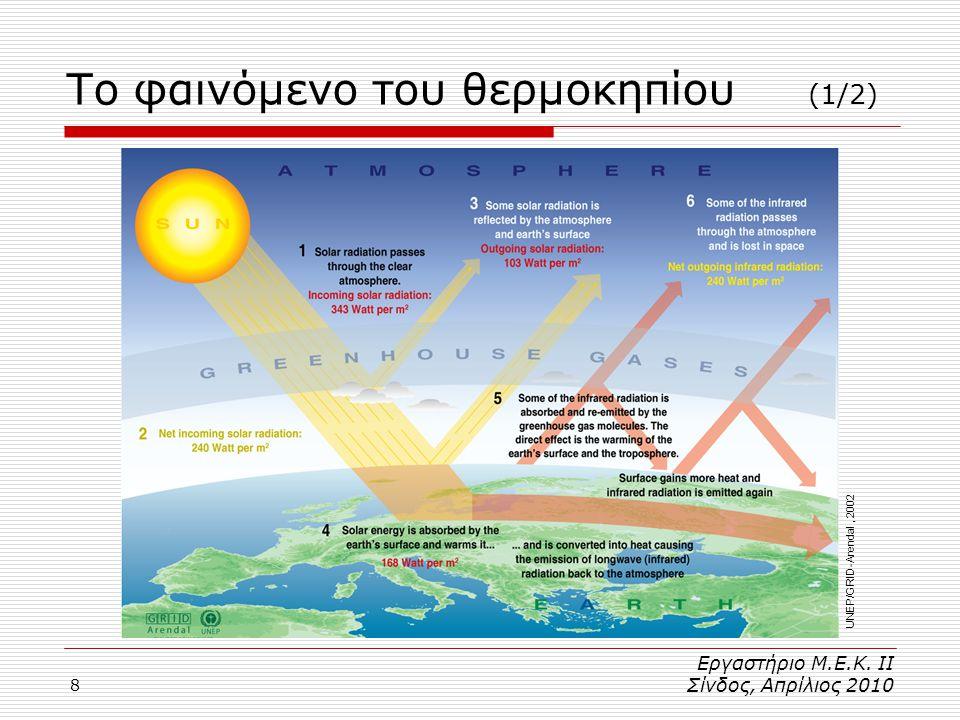 Το φαινόμενο του θερμοκηπίου (1/2)