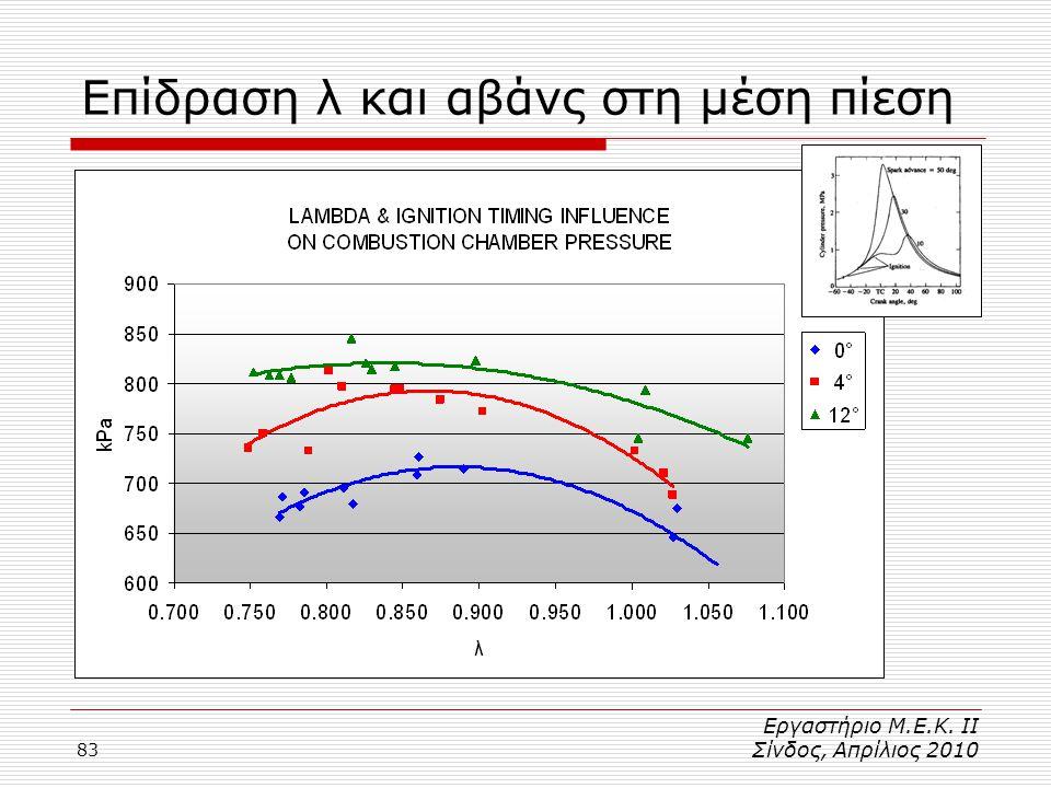 Επίδραση λ και αβάνς στη μέση πίεση