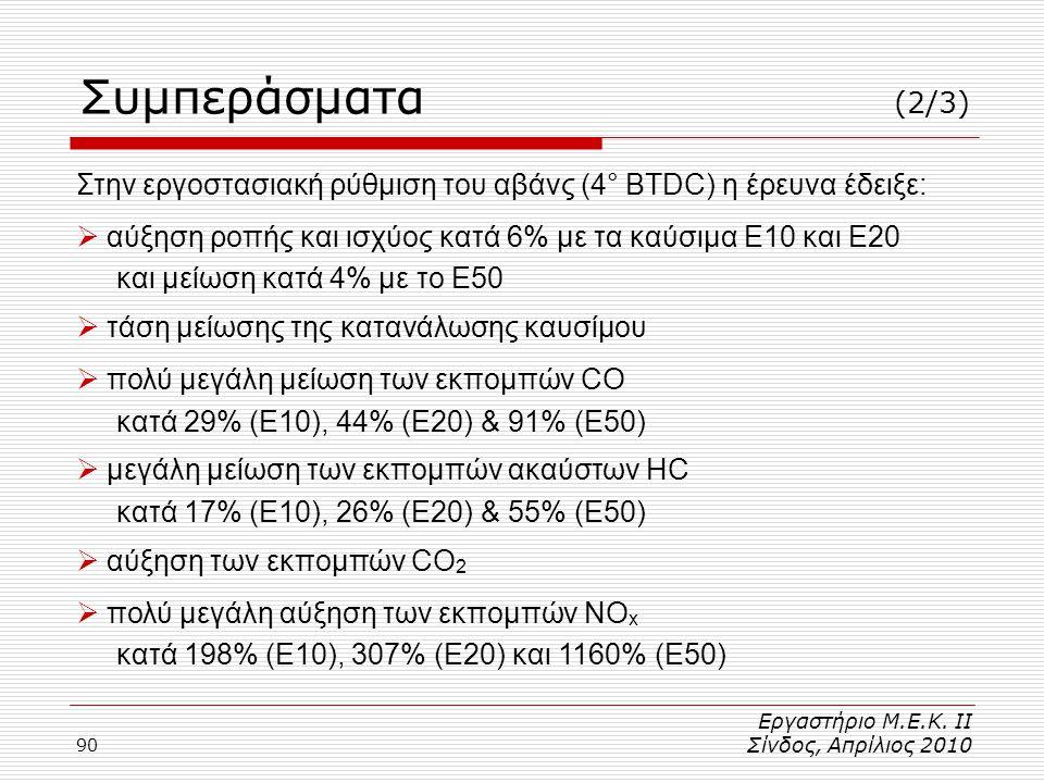 Συμπεράσματα (2/3) Στην εργοστασιακή ρύθμιση του αβάνς (4° BTDC) η έρευνα έδειξε: