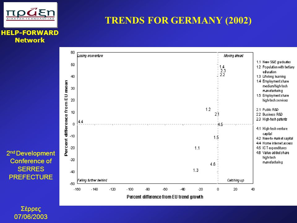 TRENDS FOR GERMANY (2002)