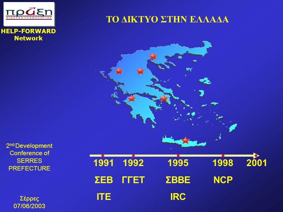 ΤΟ ΔΙΚΤΥΟ ΣΤΗΝ ΕΛΛΑΔΑ 1991 ΣΕΒ ΙΤΕ 1992 ΓΓΕΤ 1995 ΣΒΒΕ IRC 1998 NCP