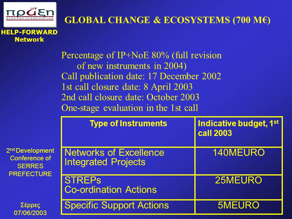 GLOBAL CHANGE & ECOSYSTEMS (700 M€)