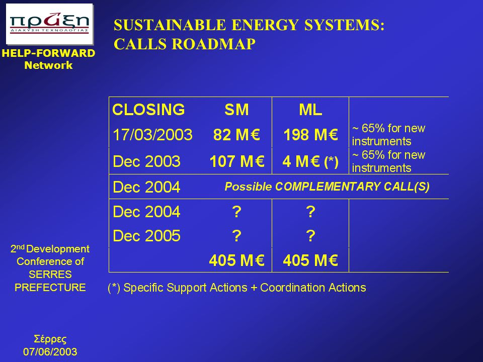 SUSTAINABLE ENERGY SYSTEMS: CALLS ROADMAP