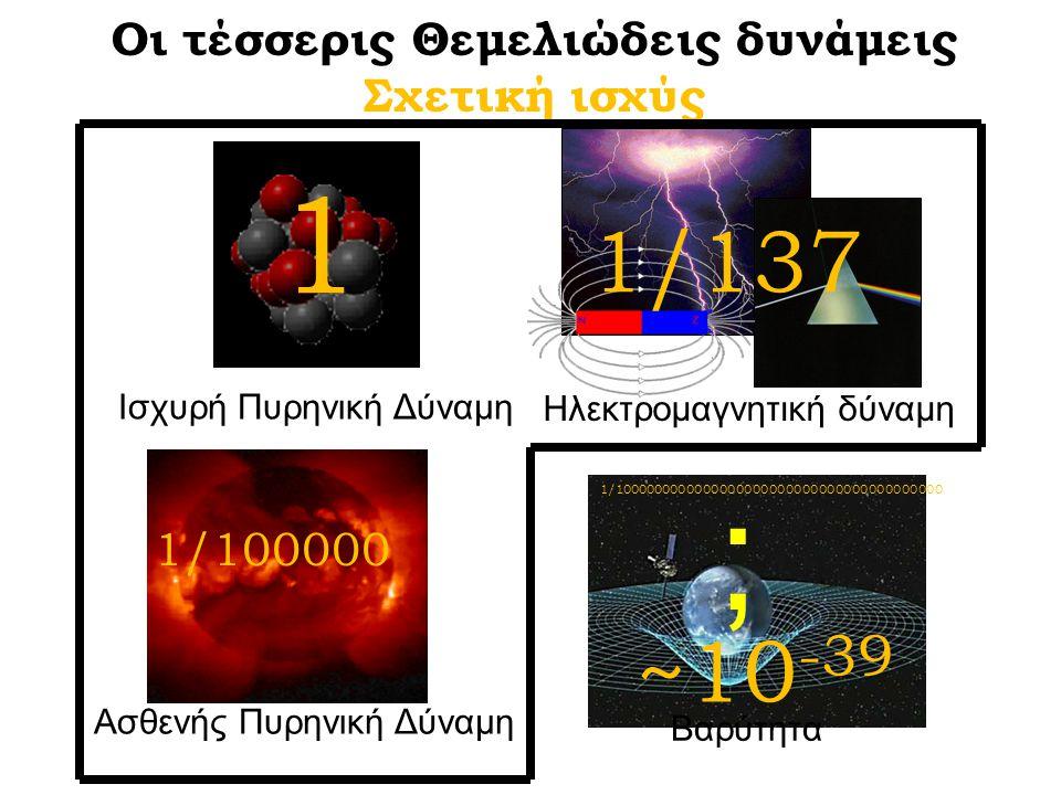 Οι τέσσερις Θεμελιώδεις δυνάμεις Σχετική ισχύς