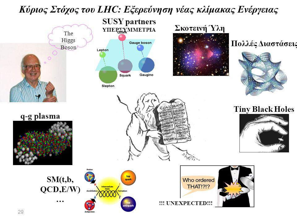 Κύριος Στόχος του LHC: Εξερεύνηση νέας κλίμακας Ενέργειας