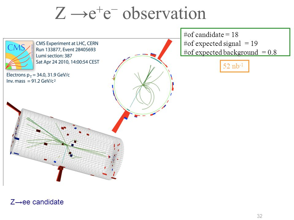 Z →e+e− observation #of candidate = 18 #of expected signal = 19