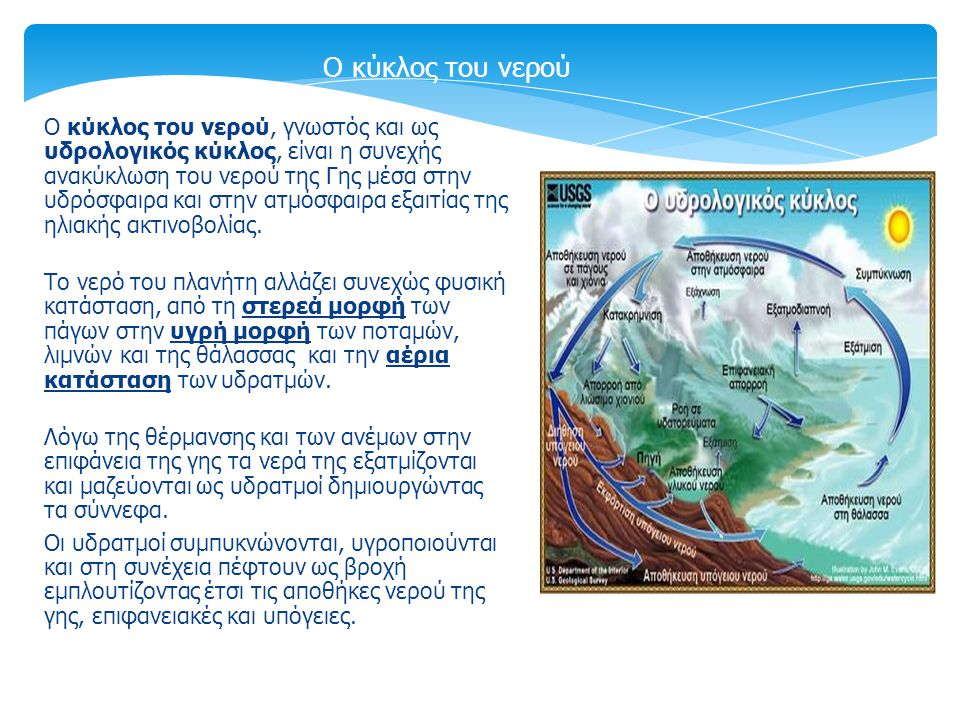 Ο κύκλος του νερού