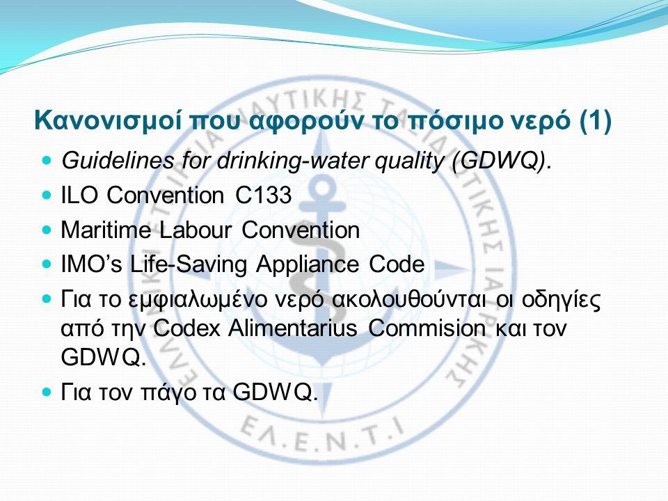 Κανονισμοί που αφορούν το πόσιμο νερό (1)
