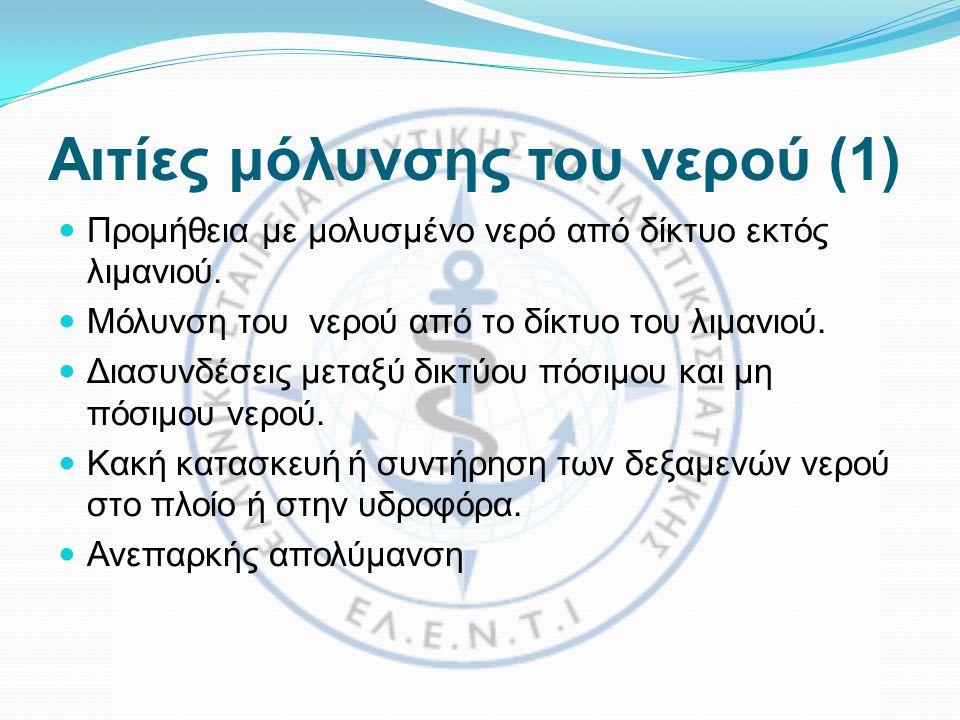 Αιτίες μόλυνσης του νερού (1)