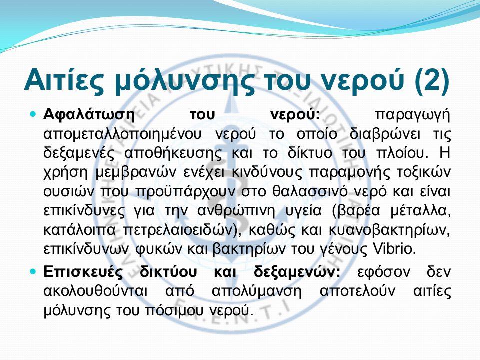 Αιτίες μόλυνσης του νερού (2)