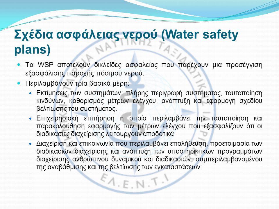 Σχέδια ασφάλειας νερού (Water safety plans)