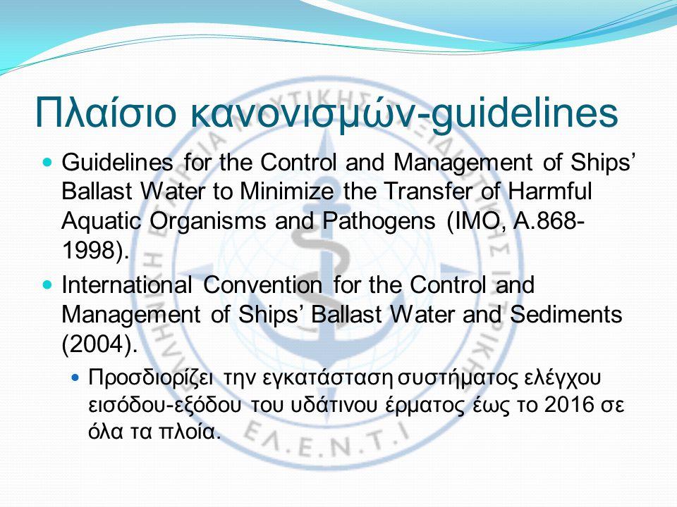 Πλαίσιο κανονισμών-guidelines