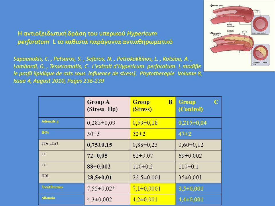 Η αντιοξειδωτική δράση του υπερικού Hypericum perforatum L το καθιστά παράγοντα αντιαθηρωματικό