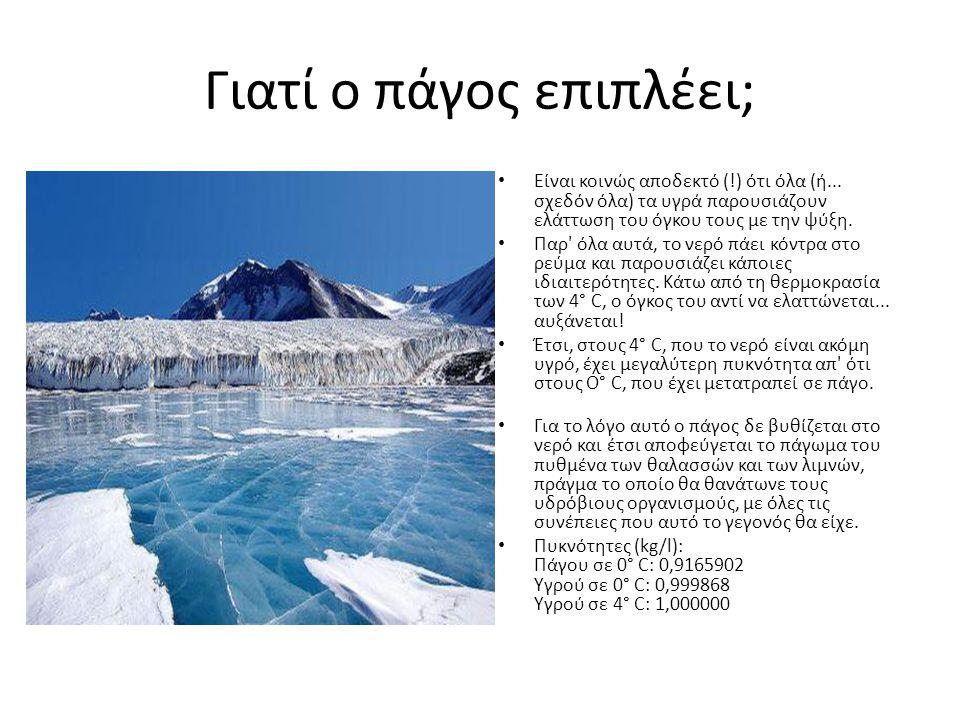 Γιατί ο πάγος επιπλέει;