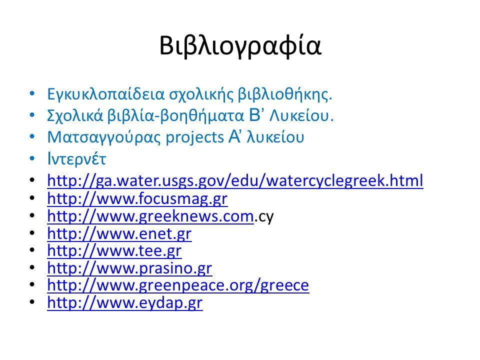 Βιβλιογραφία Εγκυκλοπαίδεια σχολικής βιβλιοθήκης.